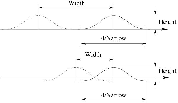 wave characteristics worksheet Termolak – Properties of Waves Worksheet